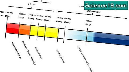 Wie man Leistung mit einem Multimeter misst 💫 Wissenschaftliches ...